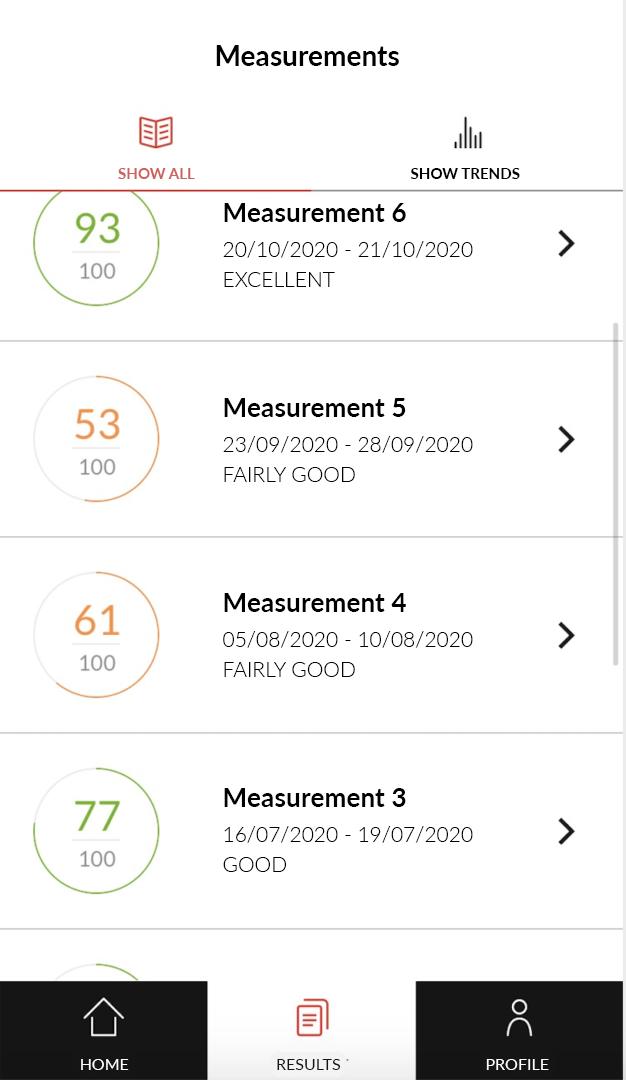Measurement Barona