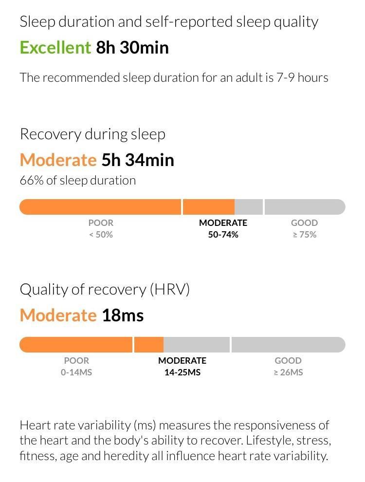 Firstbeat sleep duration